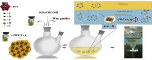 زنجان: تسریع فرایند گوگردزدایی بهوسیلهی نانوکامپوزیت کاتالیستی، رویکردی در جهت کاهش آلودگی هوا