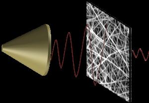 تولید نانوپوششهای جاذب صوت برای مقابله با آلودگی صوتی
