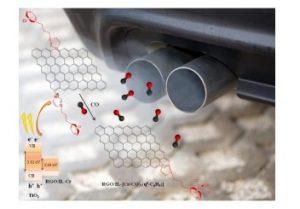 حذف مونواکسید کربن از هوا به کمک نانوفتوکاتالیستهای صفحهای